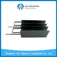 Ruthenium Iridium Coated Titanium Anode Plates for Salt Water Chlorinator Electrolysis Cell
