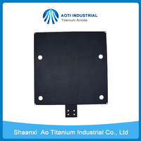 Iridium-Tantalum Oxide Titanium Anode for Plating